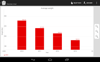 Screenshot of Weight Tracker weight loss app