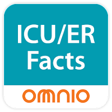 ICUER Facts Incredibly Quick