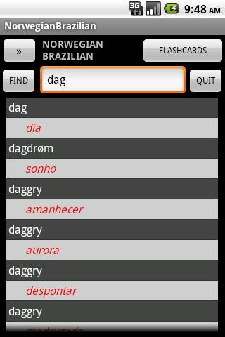 Brazilian Norwegian Dictionary