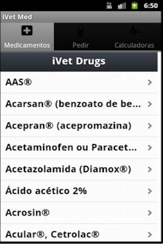 Vet Medicamentos