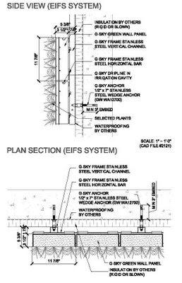 Fachada Vegetal Sistemas Constructivos Urbanarbolismo