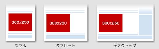 レスポンシブ広告ユニット/下