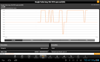Screenshot of Eniteo.de