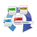 Language Translator icon