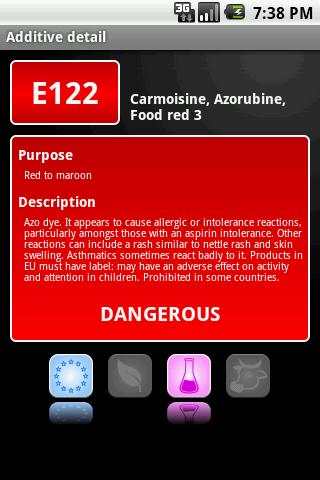 E-Inspect Food additives