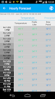 Screenshot of NOAA Weather