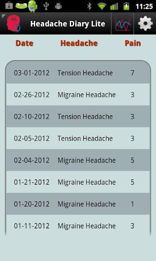 【免費醫療App】Headache Diary Lite-APP點子