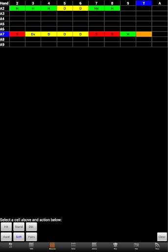 Blackjack data