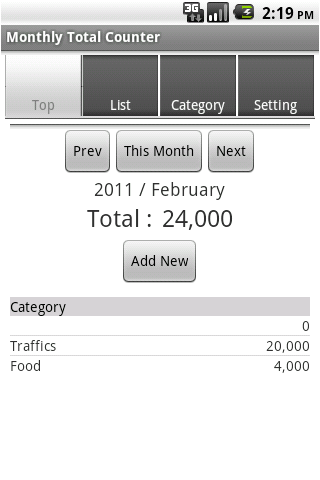 Monthly Total Counter