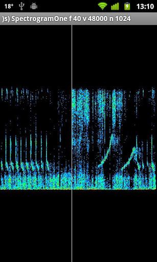 s Spectrogram One Free