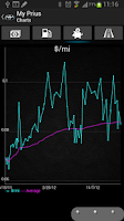Screenshot of MyFuelLog