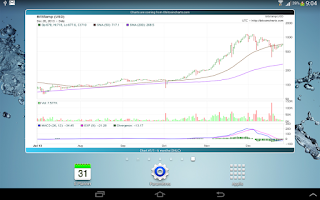 Screenshot of Bitcoin Chart Widget