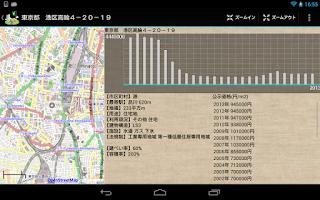 Screenshot of 地価マップ