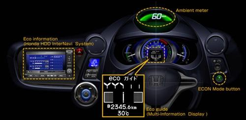 honda-ecological-drive-assist-system01
