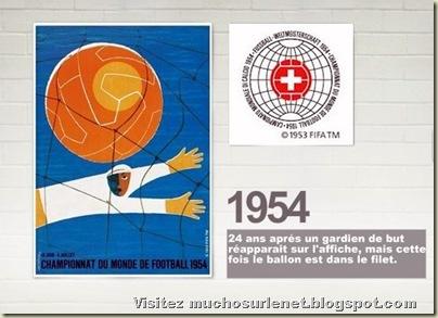 Affiche Suisse 1954