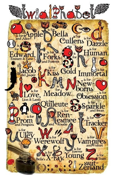 Twilight Alphabet Poster