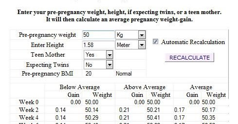 Vitor And Christine Diy Wedding Blog Pregnancy Weight Gain Calculator