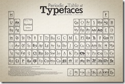 Periodic_Table_of_Typefaces_