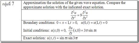 Implicit method แก้ปัญหาสมการ PDEs Wave Equation