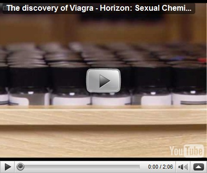 Discovery Of Viagra