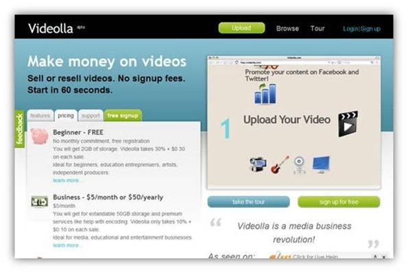 Ganar-Dinero-En-Linea-Publicando-Videos-Con-Videolla