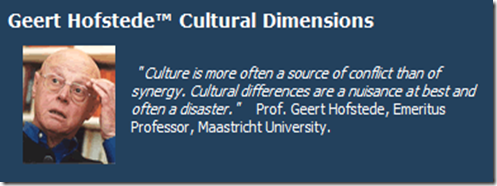the summary of geert hofstede In the 1960s and 1970s, two theorists, geert hofstede (1980) and edward hall (1976), independently developed paradigms for the organization and identification of cultures the central motives of this research were to see if there exist universal categories of culture that span social communities and nations.