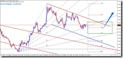USDCAD_H1_2010-10-25_16-04