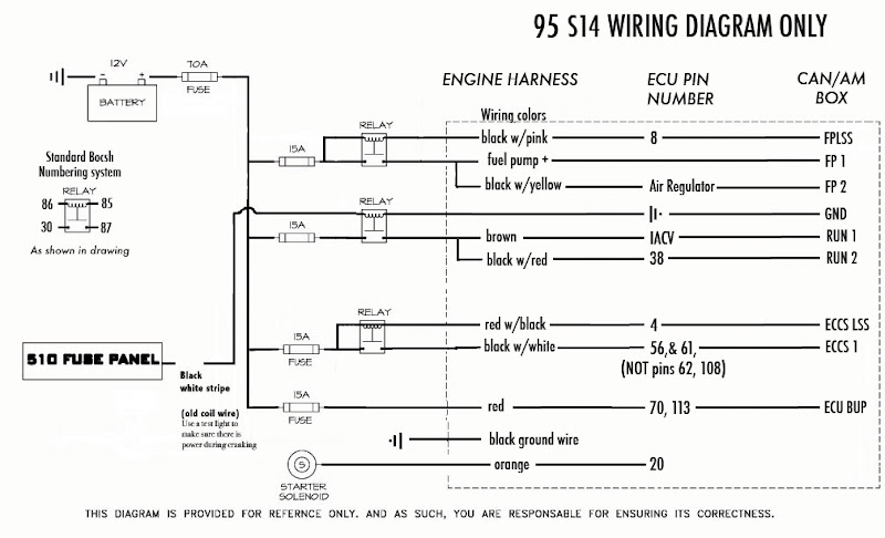 95KA24DE s14 how to wire a ka, ca, sr, and vg into anything how to ratsun s14 ka24de wiring harness diagram at gsmx.co
