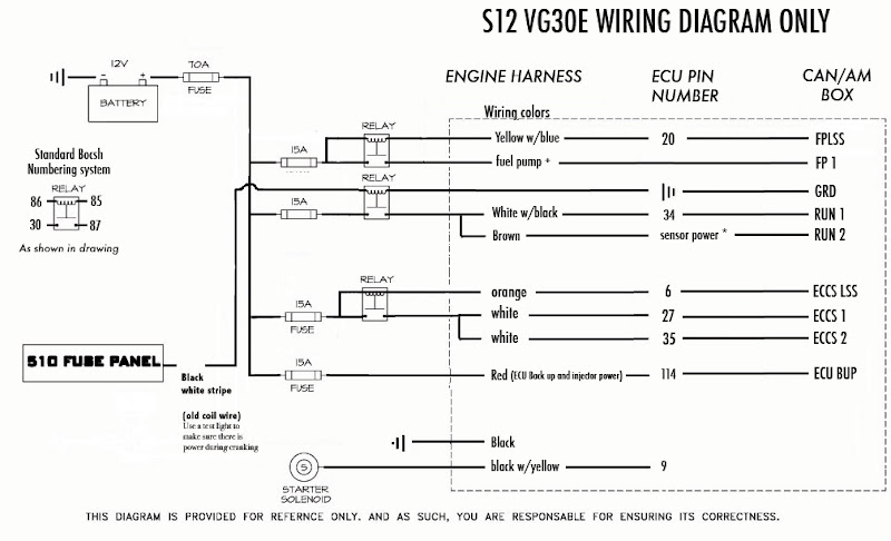 kade wiring harness solidfonts how to wire a ka ca sr and vg into anything page 15 1996 nissan 240sx wiring diagram schematic my subaru com ka24de wiring harness