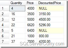 CASE Expression SQL Server