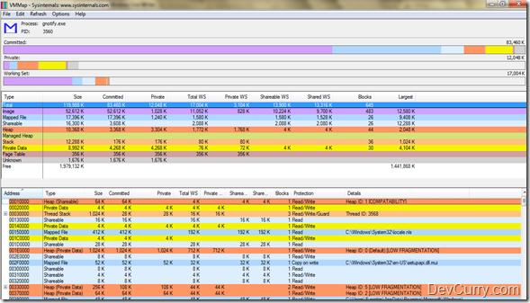 Memory Analysis tool