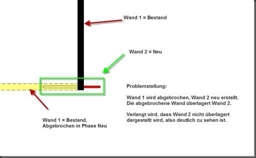 Phasen_Überlagerung von Wänden