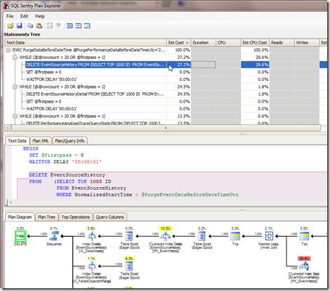 statements_tree_sorted