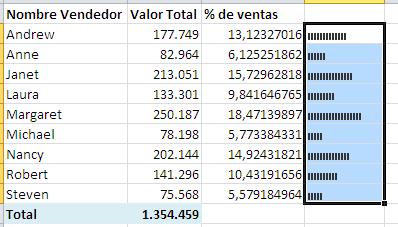 Gráficos de barra en una celda para Excel 2003 o 2007_4