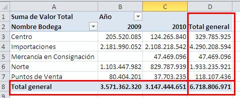 "Activar o desactivar ""Total general"" en una tabla dinámica_imagen1"