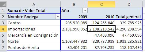 "Activar o desactivar ""Total general"" en una tabla dinámica_imagen5_1"