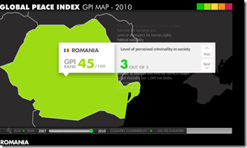 Romania - GPI Map 2010 - Global Peace Index - Vision of Humanity_1283360901211