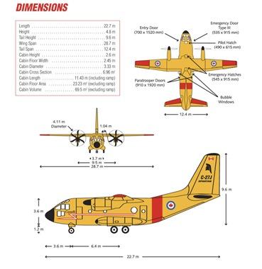 C-27J_Dimensions