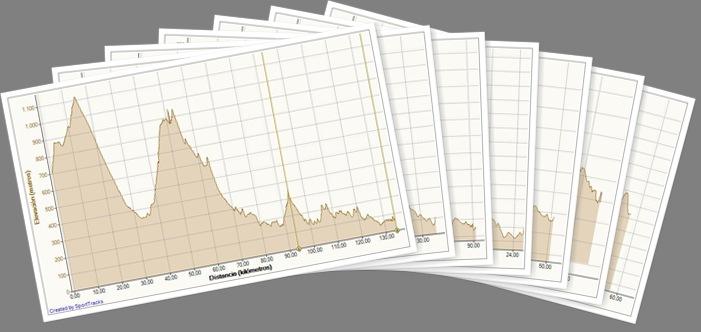Visualitza Perfils de ruta