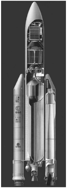 This is a cutaway drawing of Ariane 5. The core is the Vulcain Engine with a payload of two satellites shown above the fuel tanks. The two solid strap-on motors are shown on either side of the core. This figure is available in full color at http://www.mrw. interscience.wiley.com/esst.