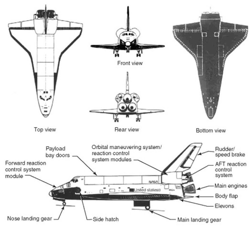 Space Shuttle Diagram Three Space Shuttle Main