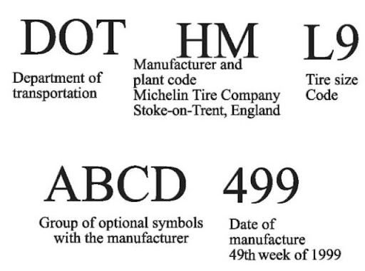 In this example the two letters following the DOT number such as HM are  symbols for the manufacturer and plant code By looking this code up in a