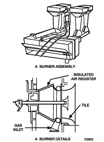Raw gas ring burner.