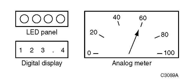 electronic control systems  basic  energy engineering