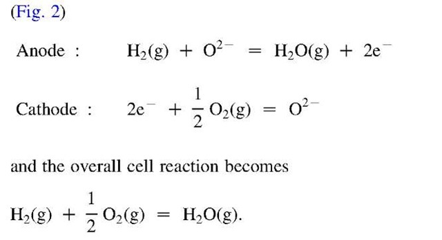 Oxidation and Reduction