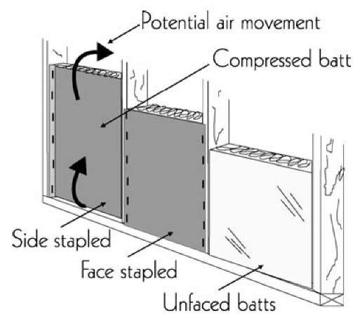 Insulation facilities energy engineering for Stress skin panels cost