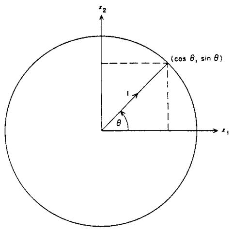 Diagram illustrating a circular random variable.