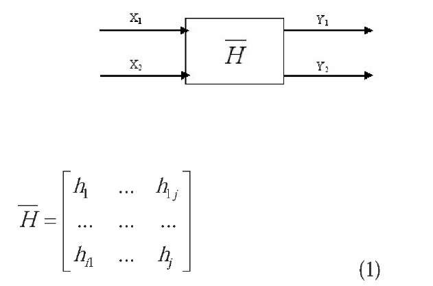 Blind Source Separation by ICA (Artificial Intelligence)