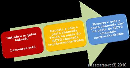 Instalando CTR básico (lassoares-rct3)