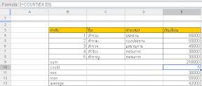 สร้าง Worksheet ด้วย Google Docs